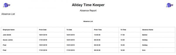Time Attendance Absence report
